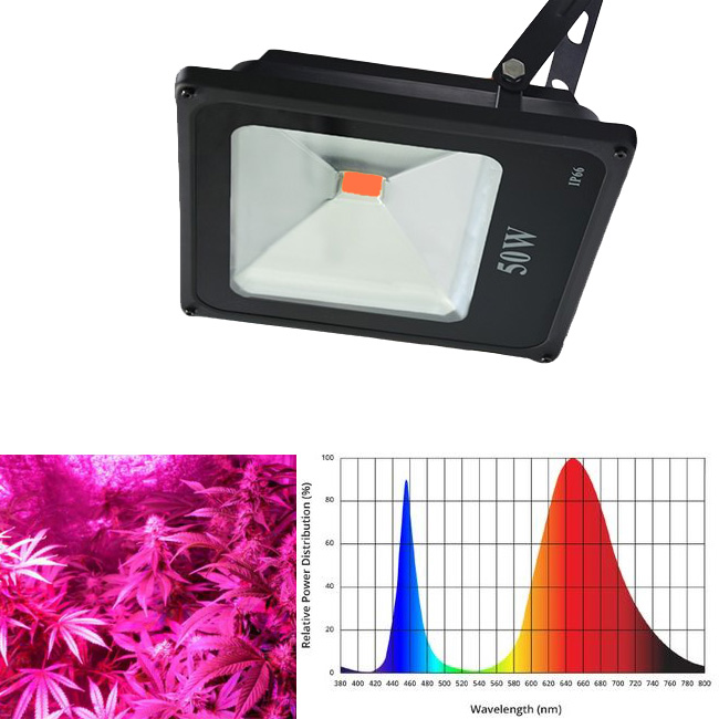 Pantalla LED Grow Full Spectrum 50W Cultivo Plantas